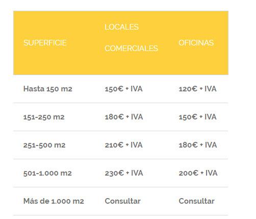 precio tasacion locales y oficinas itasacion