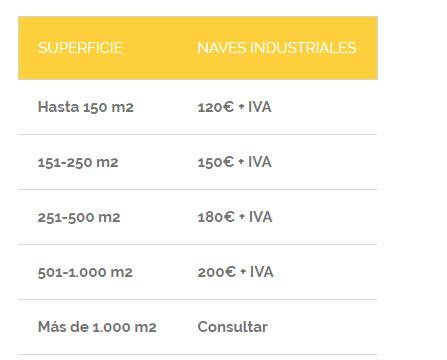 precio tasacion naves industriales itasacion
